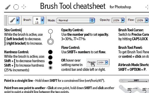 Adobe Brush Tool Cheat Sheet