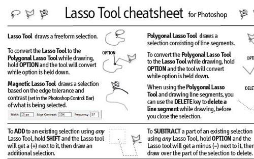 Photoshop Lasso Tool Cheatsheet