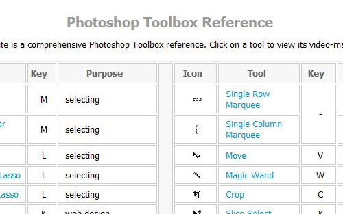 Photoshop Toolbox Reference
