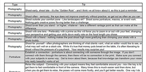 Helpful Photography Cheatsheets