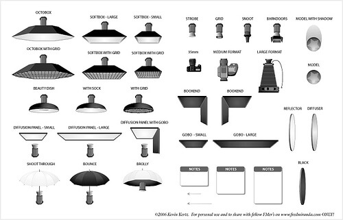 Helpful Tools for Creating Sharing and Discovering Lighting Diagrams