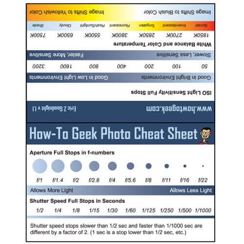 Photography Cheat Sheet Pocket Card Pdf