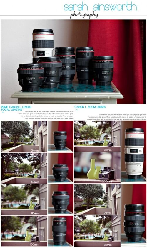 focal-length_TPA