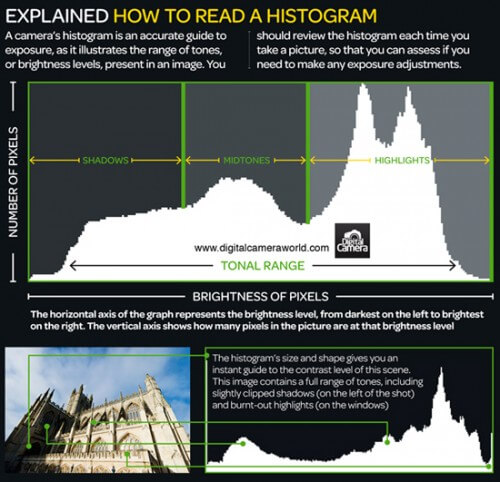 histogram_TPA