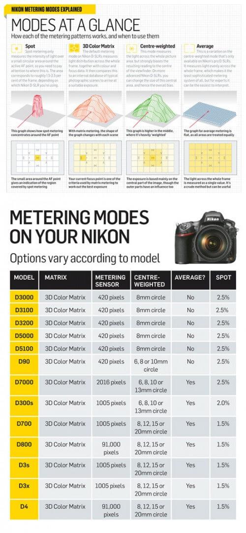metering-modes_TPA