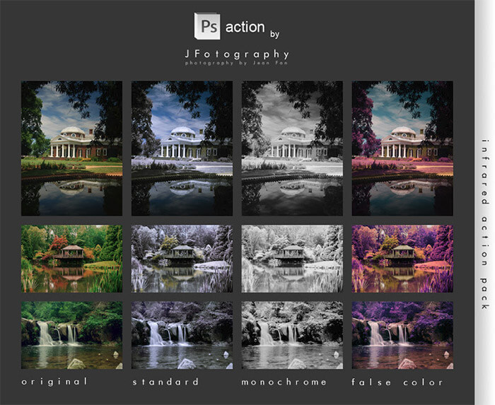 Infrared Actions