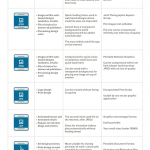 File Types List and Cheat Sheet
