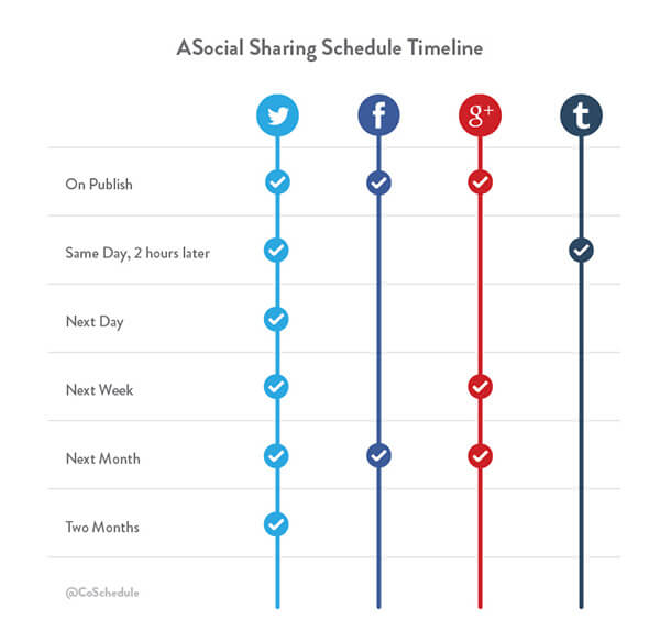 social-schedule-time