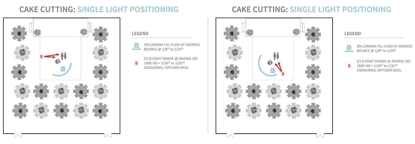 wedding cake pictures diagrams for cutting the cake